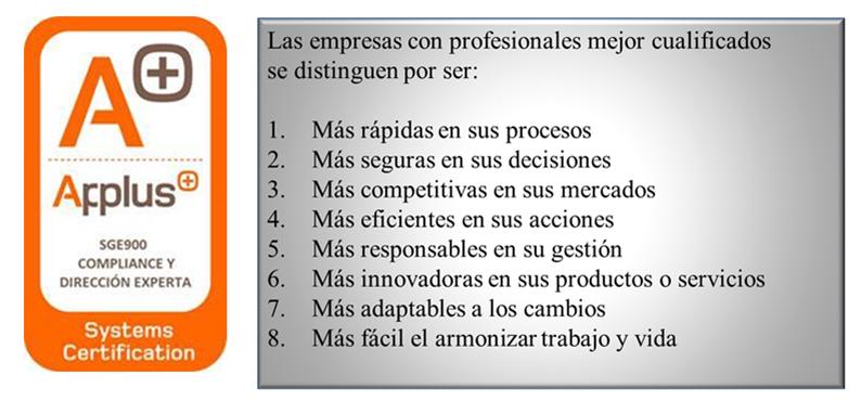 Empresas con profesionales cualificados